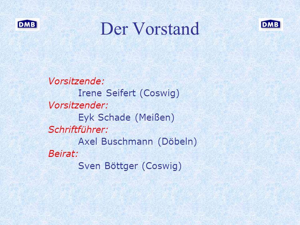 Der Vorstand Vorsitzende: Irene Seifert (Coswig) Vorsitzender: Eyk Schade (Meißen) Schriftführer: Axel Buschmann (Döbeln) Beirat: Sven Böttger (Coswig