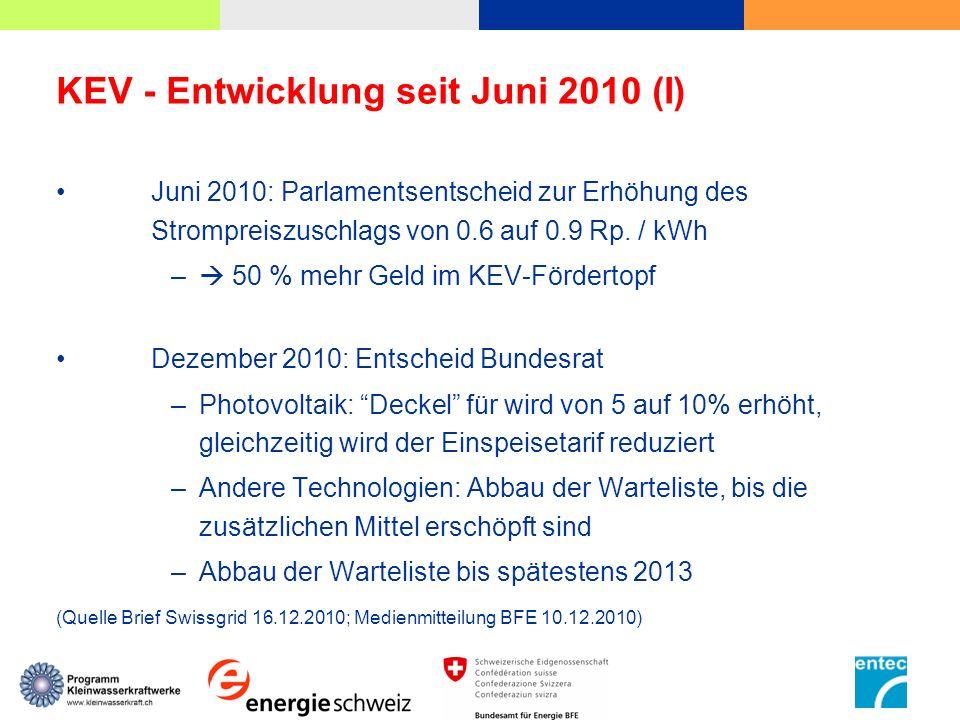 KEV - Entwicklung seit Juni 2010 (I) Juni 2010: Parlamentsentscheid zur Erhöhung des Strompreiszuschlags von 0.6 auf 0.9 Rp. / kWh – 50 % mehr Geld im