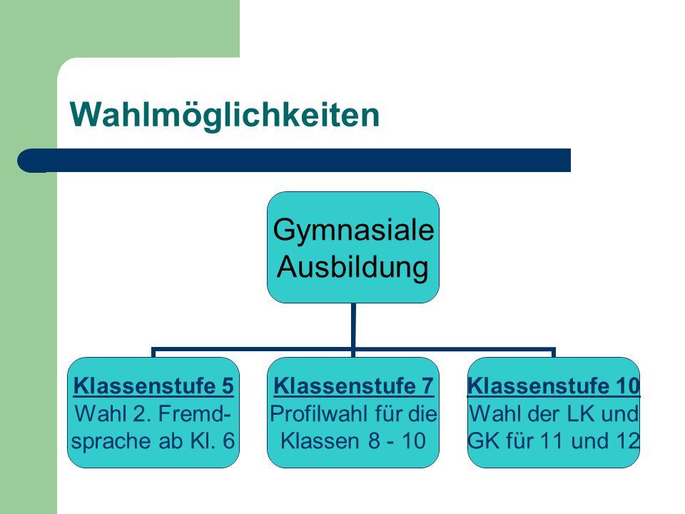 Wahlmöglichkeiten Gymnasiale Ausbildung Klassenstufe 5 Wahl 2.
