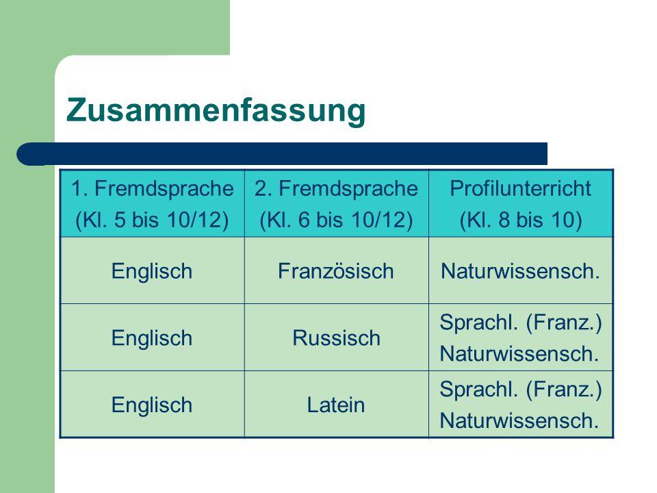 Zusammenfassung 1. Fremdsprache (Kl. 5 bis 10/12) 2.
