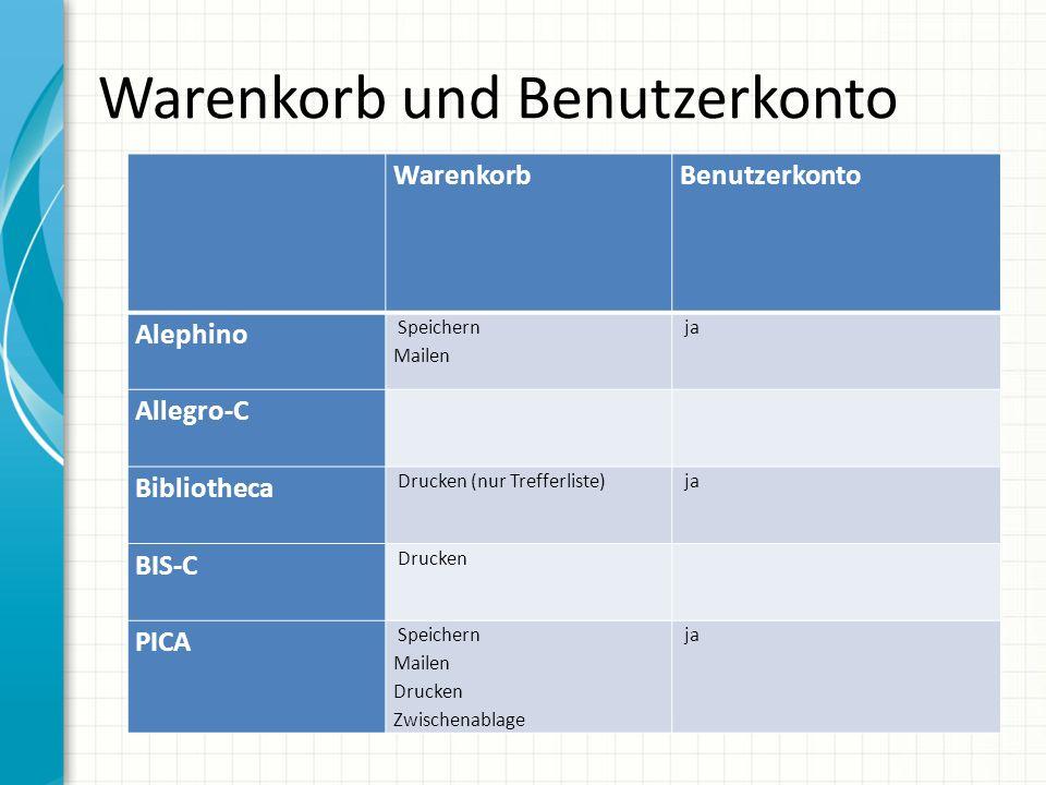 Warenkorb und Benutzerkonto WarenkorbBenutzerkonto Alephino Speichern Mailen ja Allegro-C Bibliotheca Drucken (nur Trefferliste) ja BIS-C Drucken PICA Speichern Mailen Drucken Zwischenablage ja