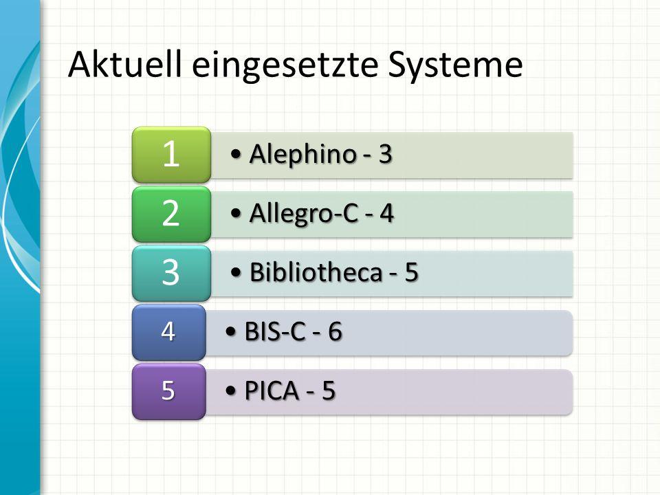 Alephino - 3Alephino - 3 1 Allegro-C - 4Allegro-C - 4 2 Bibliotheca - 5Bibliotheca - 5 3 BIS-C - 6BIS-C - 6 4 PICA - 5PICA - 5 5 Aktuell eingesetzte Systeme