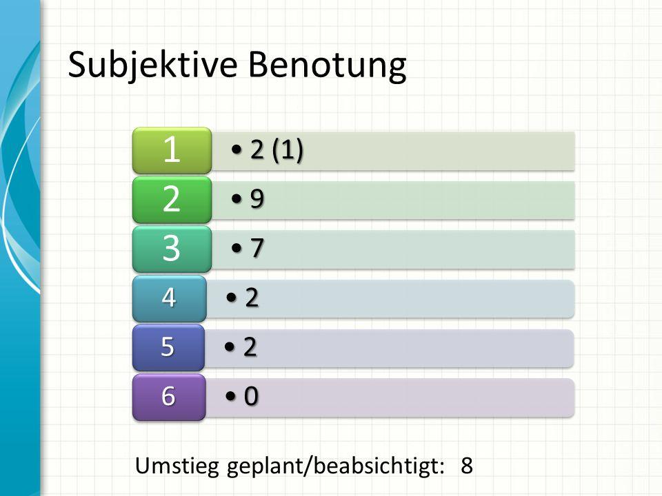 2 (1)2 (1) 1 9 2 7 3 2 4 2 5 0 6 Subjektive Benotung Umstieg geplant/beabsichtigt: 8