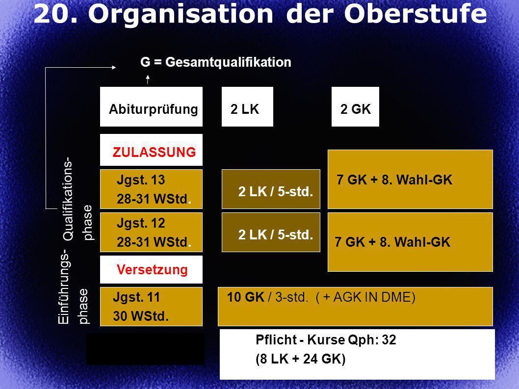 15 20.Organisation der Oberstufe Einführungs- phase Jgst.