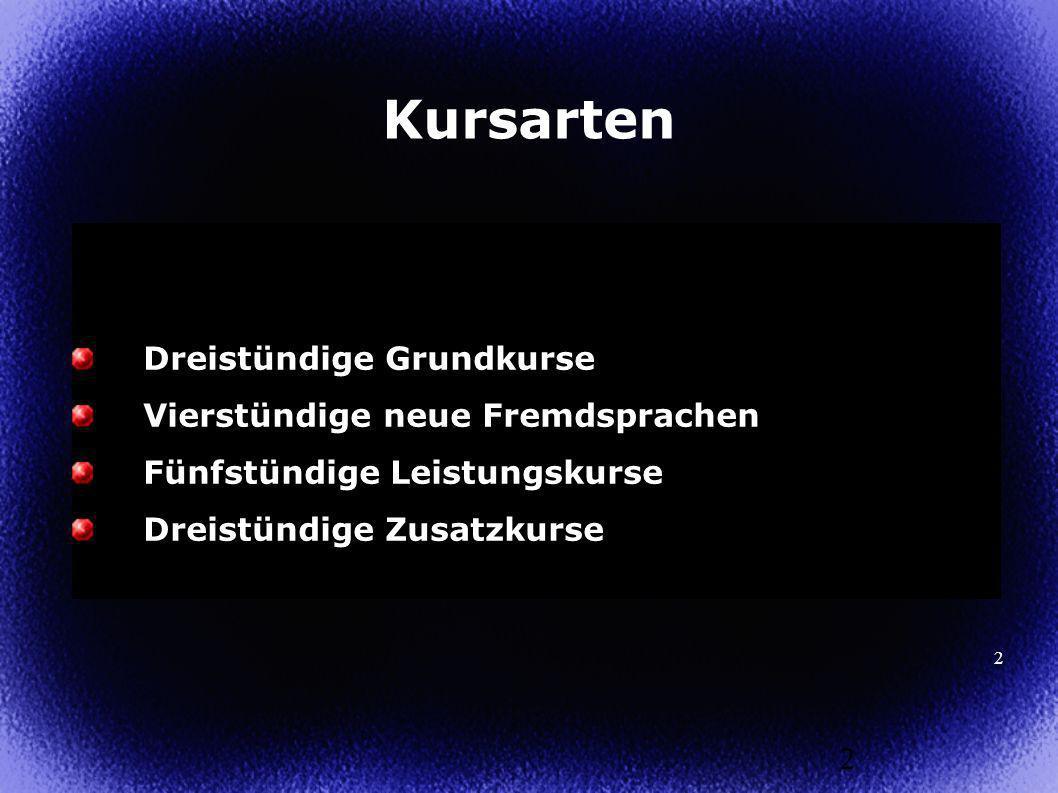 2 Dreistündige Grundkurse Vierstündige neue Fremdsprachen Fünfstündige Leistungskurse Dreistündige Zusatzkurse Kursarten 2