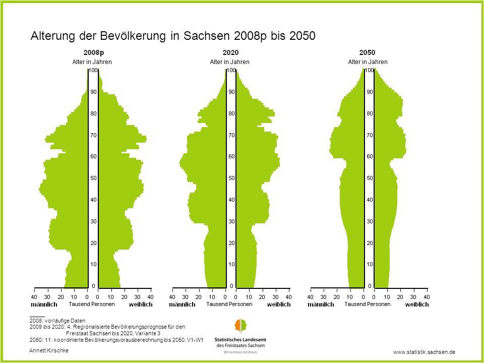 www.statistik.sachsen.de Alterung der Bevölkerung in Sachsen 2008p bis 2050 Annett Kirschke _____ 2008: vorläufige Daten 2009 bis 2020: 4. Regionalisi
