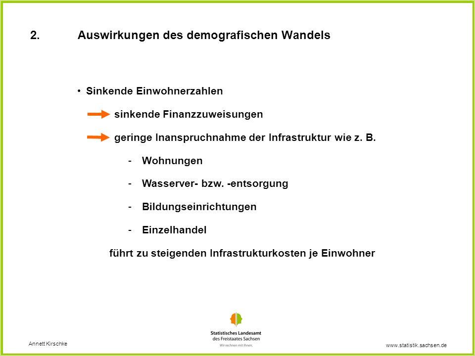 www.statistik.sachsen.de Sinkende Einwohnerzahlen sinkende Finanzzuweisungen geringe Inanspruchnahme der Infrastruktur wie z. B. - Wohnungen - Wasserv