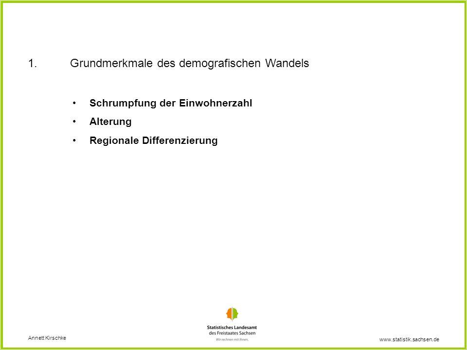 www.statistik.sachsen.de Schrumpfung der Einwohnerzahl Alterung Regionale Differenzierung 1. Grundmerkmale des demografischen Wandels Annett Kirschke