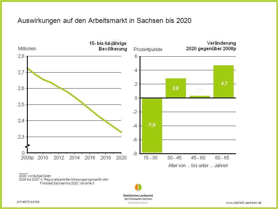 www.statistik.sachsen.de Auswirkungen auf den Arbeitsmarkt in Sachsen bis 2020 Annett Kirschke _____ 2008: vorläufige Daten 2009 bis 2020: 4. Regional
