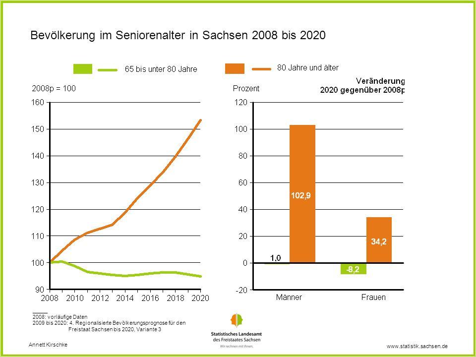 www.statistik.sachsen.de Bevölkerung im Seniorenalter in Sachsen 2008 bis 2020 Annett Kirschke _____ 2008: vorläufige Daten 2009 bis 2020: 4. Regional