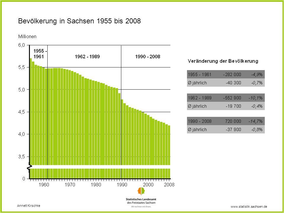 www.statistik.sachsen.de Bevölkerung in Sachsen 1955 bis 2008 Annett Kirschke