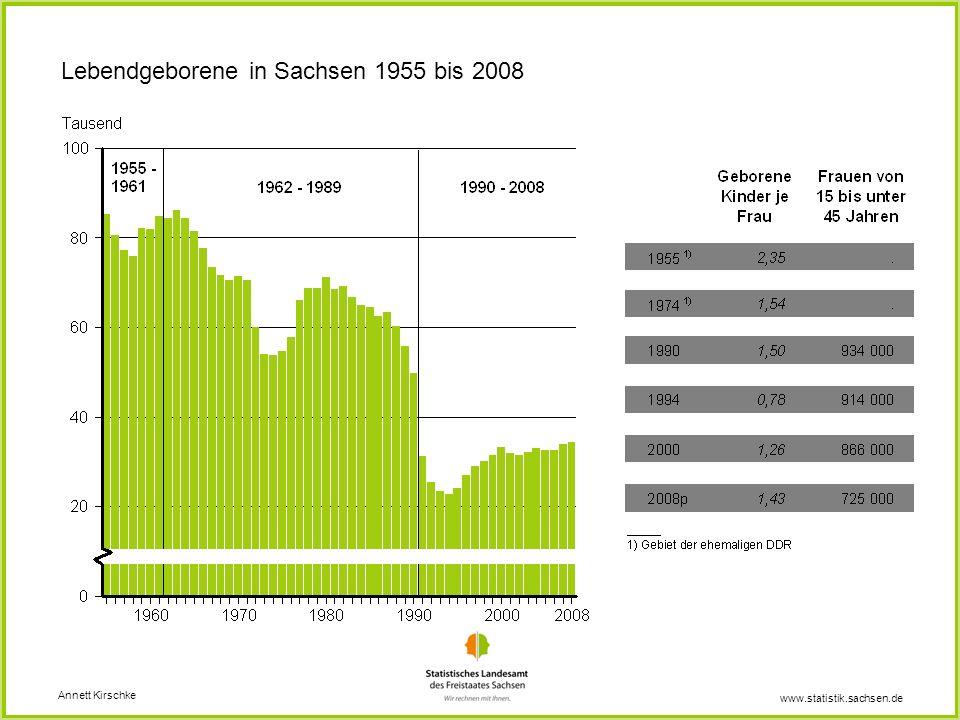 www.statistik.sachsen.de Lebendgeborene in Sachsen 1955 bis 2008 Annett Kirschke