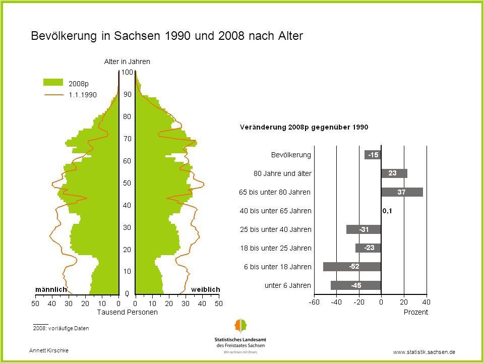 www.statistik.sachsen.de Bevölkerung in Sachsen 1990 und 2008 nach Alter Annett Kirschke _____ 2008: vorläufige Daten