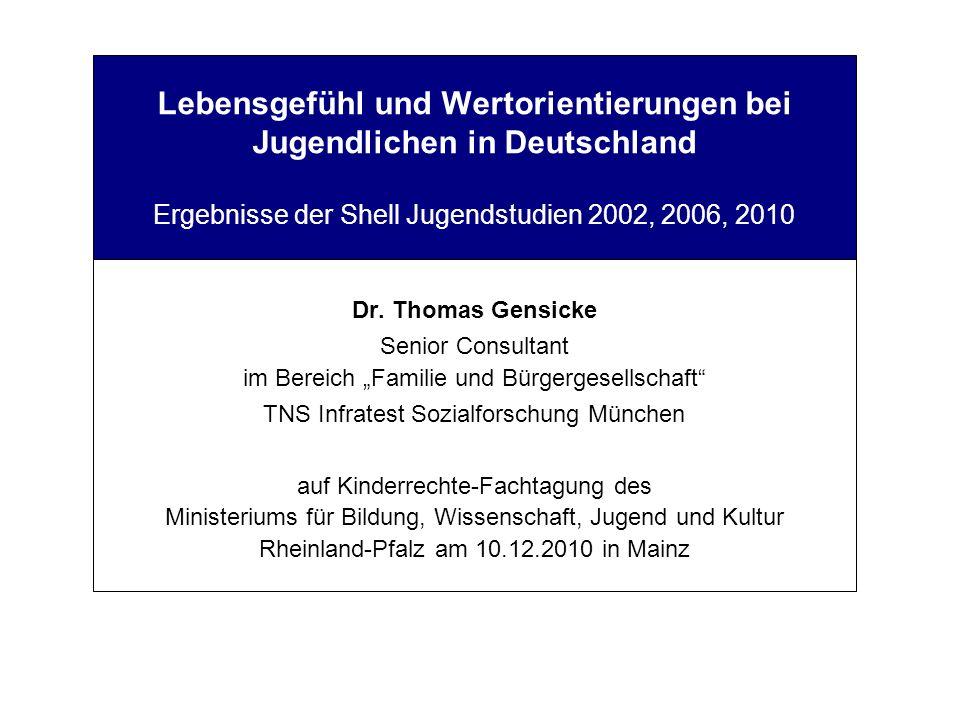 Lebensgefühl und Wertorientierungen bei Jugendlichen in Deutschland Ergebnisse der Shell Jugendstudien 2002, 2006, 2010 Dr. Thomas Gensicke Senior Con