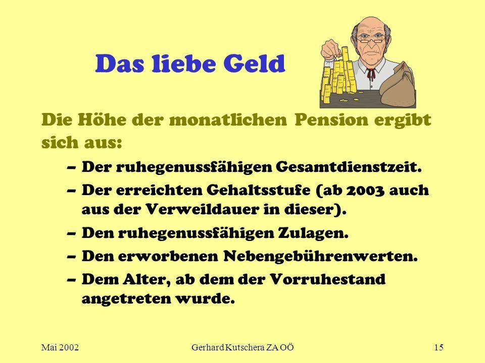 Mai 2002Gerhard Kutschera ZA OÖ15 Das liebe Geld Die Höhe der monatlichen Pension ergibt sich aus: –Der ruhegenussfähigen Gesamtdienstzeit. –Der errei