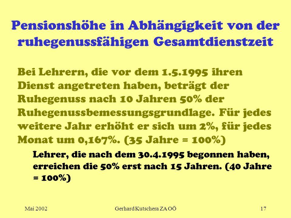 Mai 2002Gerhard Kutschera ZA OÖ17 Pensionshöhe in Abhängigkeit von der ruhegenussfähigen Gesamtdienstzeit Bei Lehrern, die vor dem 1.5.1995 ihren Dien