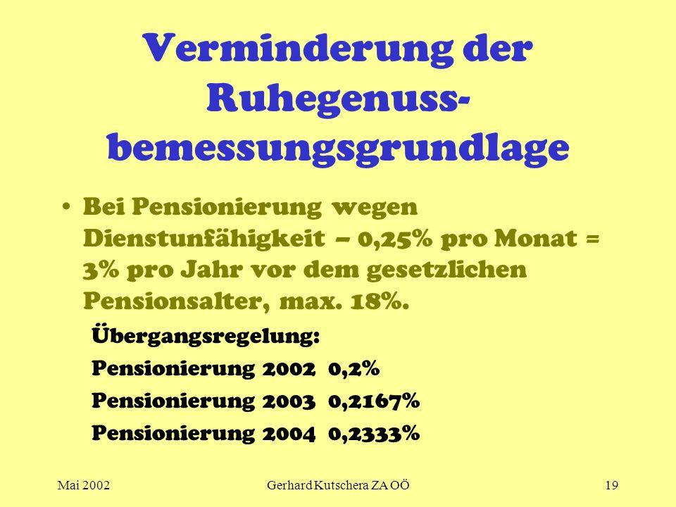 Mai 2002Gerhard Kutschera ZA OÖ19 Verminderung der Ruhegenuss- bemessungsgrundlage Bei Pensionierung wegen Dienstunfähigkeit – 0,25% pro Monat = 3% pr