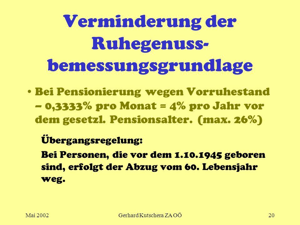 Mai 2002Gerhard Kutschera ZA OÖ20 Verminderung der Ruhegenuss- bemessungsgrundlage Bei Pensionierung wegen Vorruhestand – 0,3333% pro Monat = 4% pro J