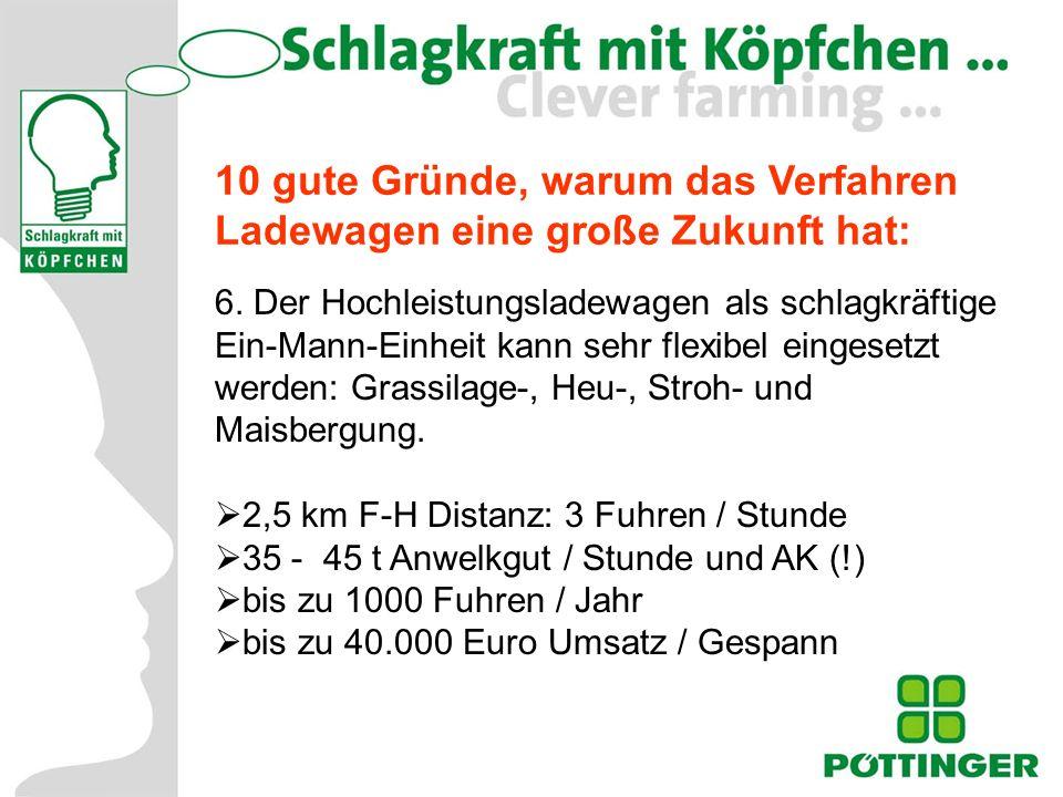 Grundfuttertage 2004 10 gute Gründe, warum das Verfahren Ladewagen eine große Zukunft hat: 7.
