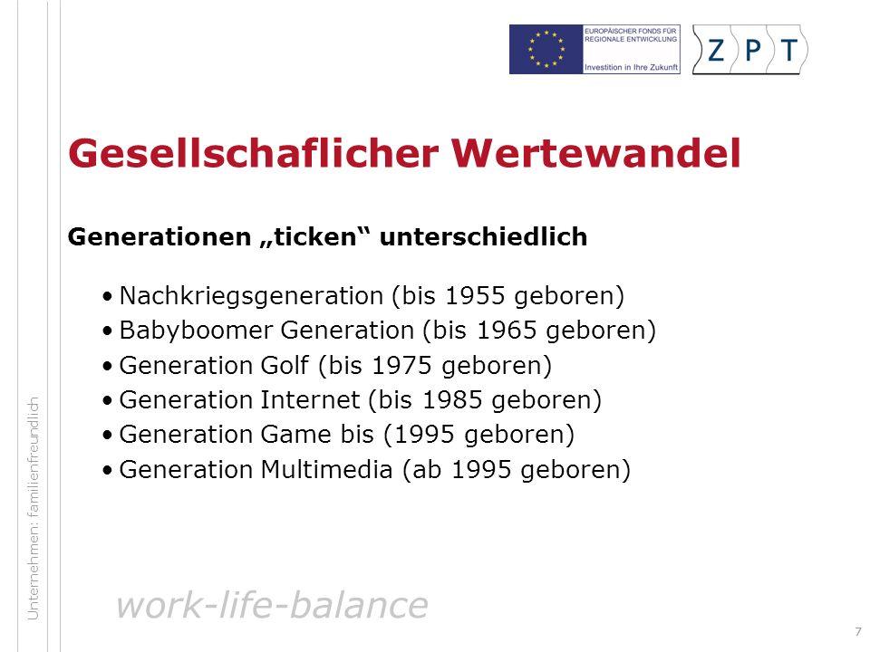 77 Gesellschaflicher Wertewandel Generationen ticken unterschiedlich Nachkriegsgeneration (bis 1955 geboren) Babyboomer Generation (bis 1965 geboren) Generation Golf (bis 1975 geboren) Generation Internet (bis 1985 geboren) Generation Game bis (1995 geboren) Generation Multimedia (ab 1995 geboren) work-life-balance