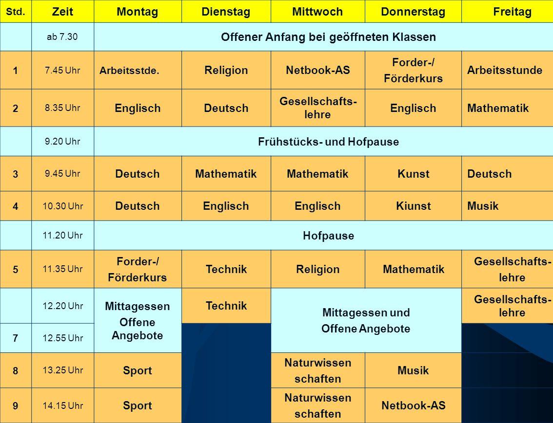 Std. ZeitMontagDienstagMittwochDonnerstagFreitag ab 7.30 Offener Anfang bei geöffneten Klassen 1 7.45 Uhr Arbeitsstde. ReligionNetbook-AS Forder-/ För