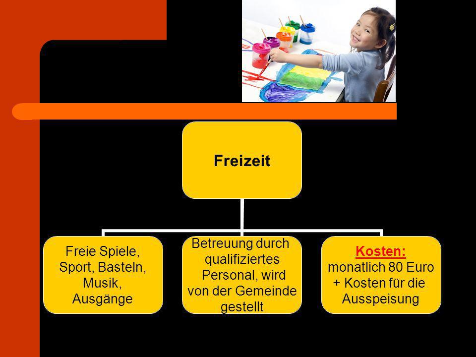 Freizeit Freie Spiele, Sport, Basteln, Musik, Ausgänge Betreuung durch qualifiziertes Personal, wird von der Gemeinde gestellt Kosten: monatlich 80 Eu
