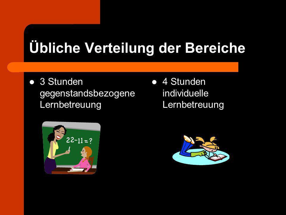 Übliche Verteilung der Bereiche 3 Stunden gegenstandsbezogene Lernbetreuung 4 Stunden individuelle Lernbetreuung