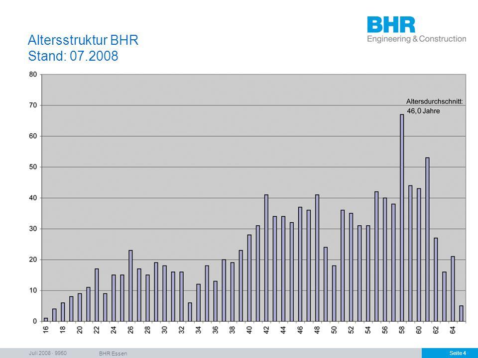 Juli 2008 · 9950 BHR Essen Seite 4 Altersstruktur BHR Stand: 07.2008