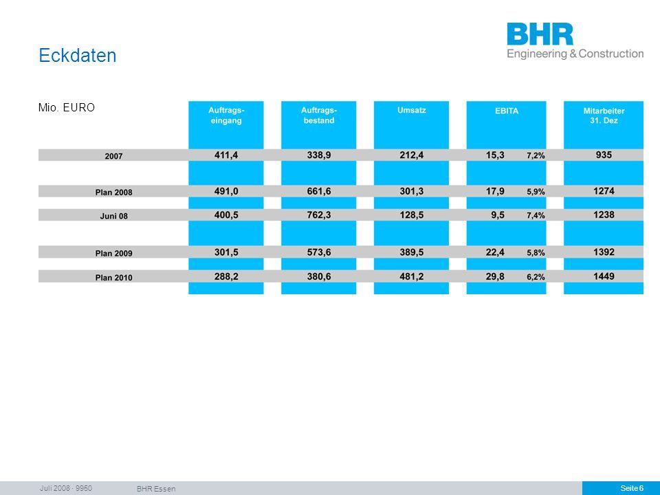 Juli 2008 · 9950 BHR Essen Seite 6 Eckdaten Mio. EURO
