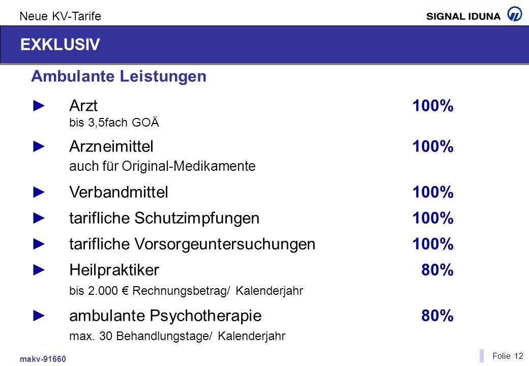 makv-91660 Folie 12 Neue KV-Tarife Ambulante Leistungen Arzt 100% bis 3,5fach GOÄ Arzneimittel100% auch für Original-Medikamente Verbandmittel 100% ta