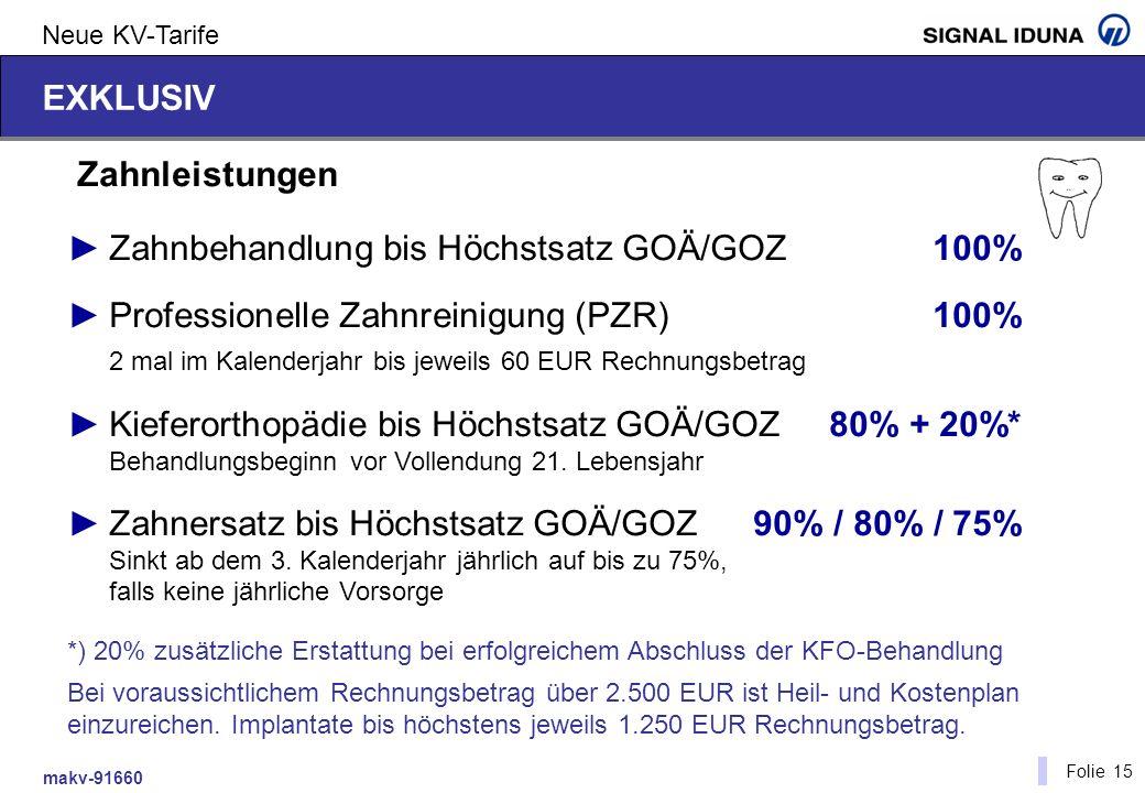 makv-91660 Folie 15 Neue KV-Tarife EXKLUSIV Zahnleistungen Zahnbehandlung bis Höchstsatz GOÄ/GOZ100% Professionelle Zahnreinigung (PZR)100% 2 mal im K