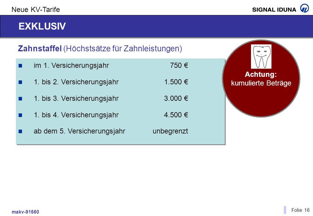 makv-91660 Folie 16 Neue KV-Tarife Zahnstaffel (Höchstsätze für Zahnleistungen) im 1. Versicherungsjahr 750 1. bis 2. Versicherungsjahr 1.500 1. bis 3