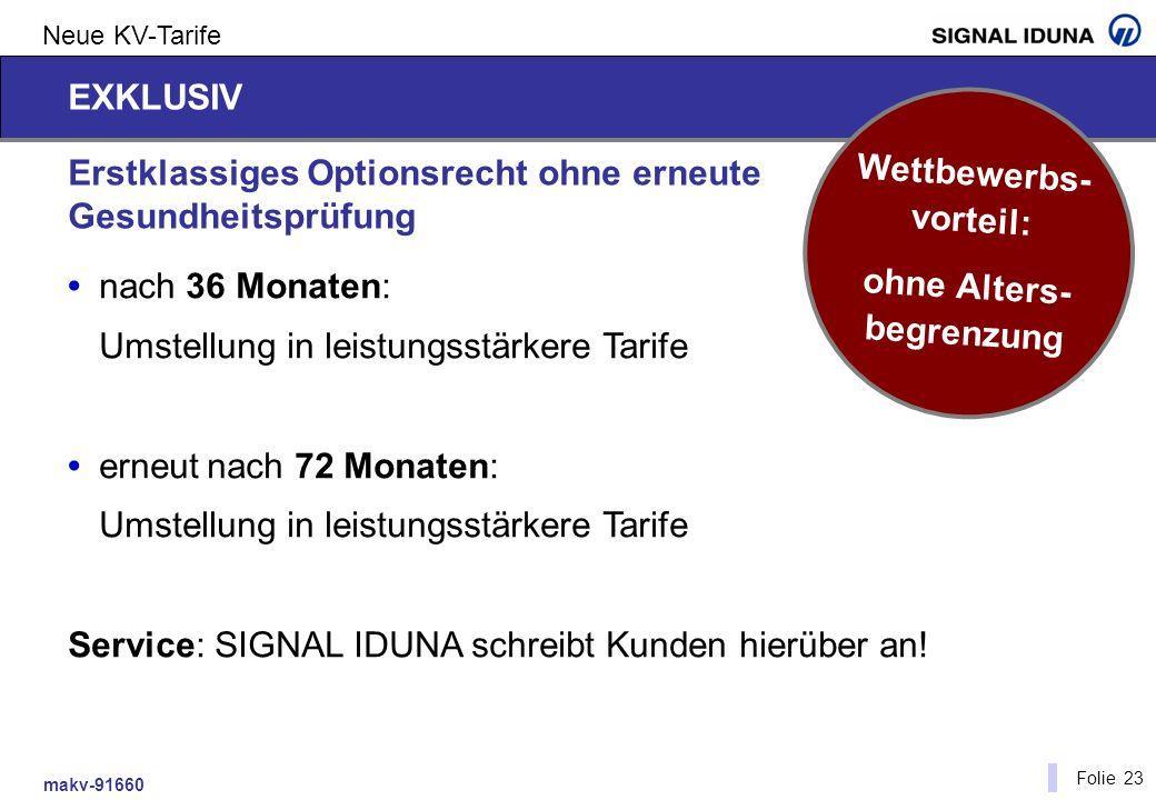 makv-91660 Folie 23 Neue KV-Tarife Erstklassiges Optionsrecht ohne erneute Gesundheitsprüfung nach 36 Monaten: Umstellung in leistungsstärkere Tarife