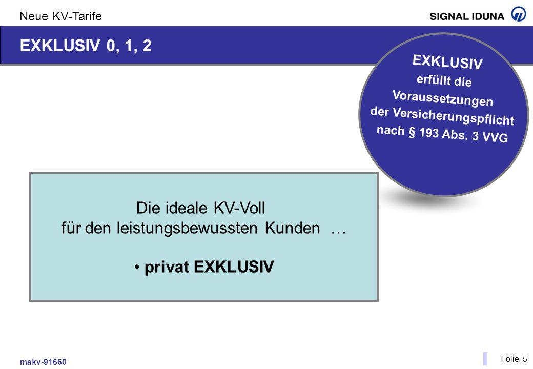 makv-91660 Folie 5 Neue KV-Tarife EXKLUSIV 0, 1, 2 Die ideale KV-Voll für den leistungsbewussten Kunden … privat EXKLUSIV EXKLUSIV erfüllt die Vorauss