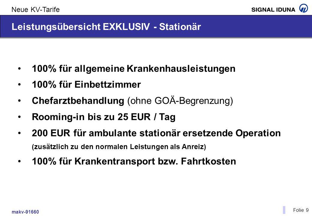makv-91660 Folie 9 Neue KV-Tarife Leistungsübersicht EXKLUSIV - Stationär 100% für allgemeine Krankenhausleistungen 100% für Einbettzimmer Chefarztbeh