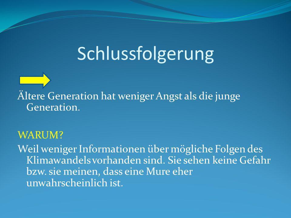 Ergebnisse der Interviews Gefahr (1 -5)Befragte PersonenWichtige Infos 1Sehr alter MannKeine Infos 2Gemeindesekretär u.