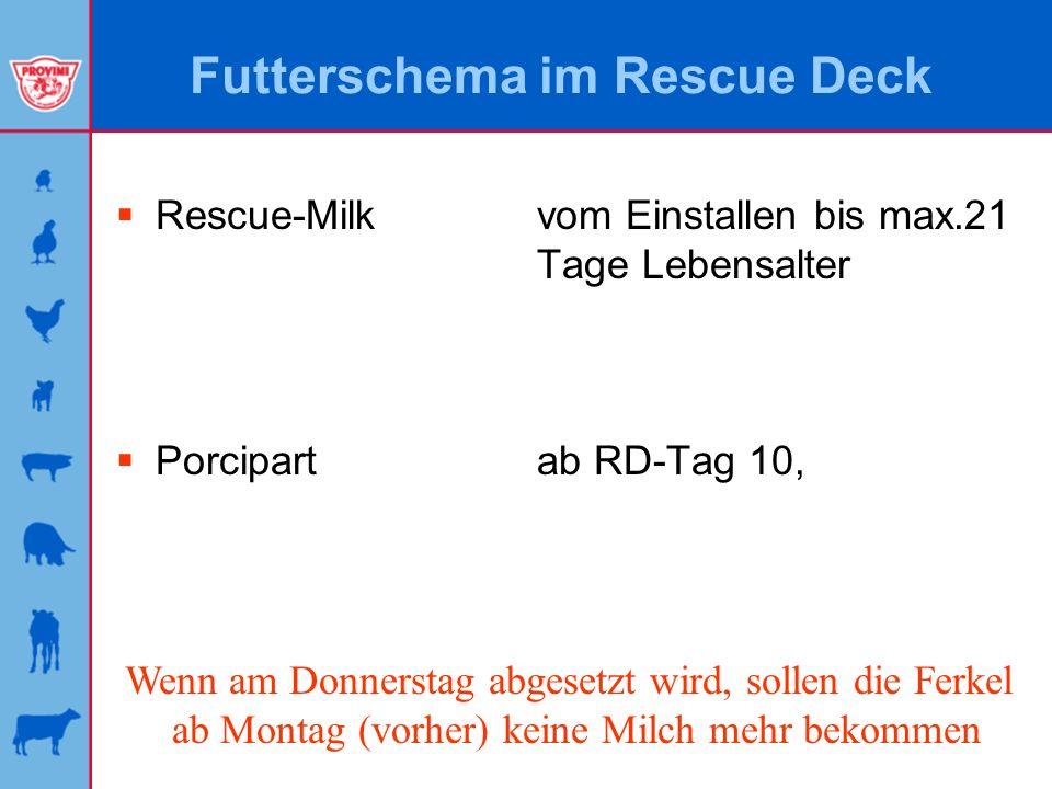 Futterschema im Rescue Deck Rescue-Milk vom Einstallen bis max.21 Tage Lebensalter Porcipart ab RD-Tag 10, Wenn am Donnerstag abgesetzt wird, sollen d