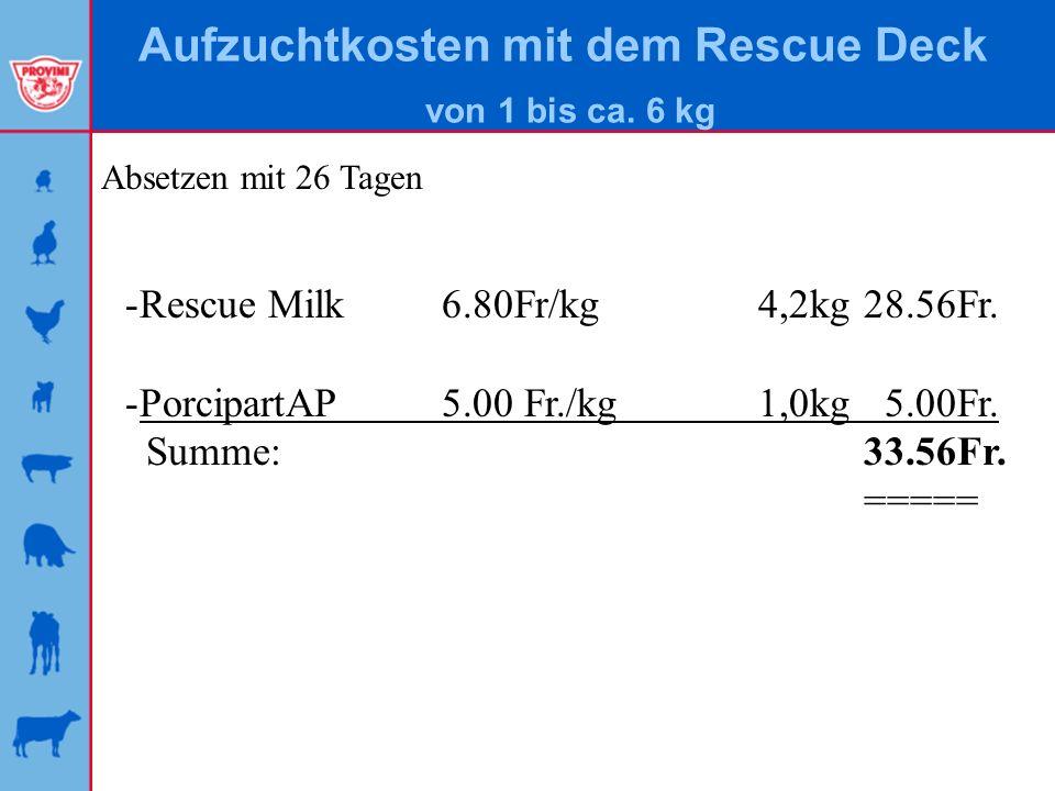Aufzuchtkosten mit dem Rescue Deck von 1 bis ca. 6 kg Absetzen mit 26 Tagen -Rescue Milk6.80Fr/kg4,2kg28.56Fr. -PorcipartAP5.00 Fr./kg1,0kg 5.00Fr. Su