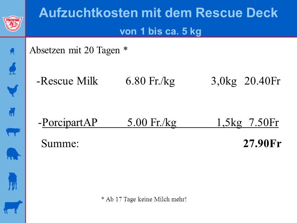 Aufzuchtkosten mit dem Rescue Deck von 1 bis ca. 5 kg * Ab 17 Tage keine Milch mehr! -Rescue Milk6.80 Fr./kg 3,0kg20.40Fr -PorcipartAP5.00 Fr./kg1,5kg