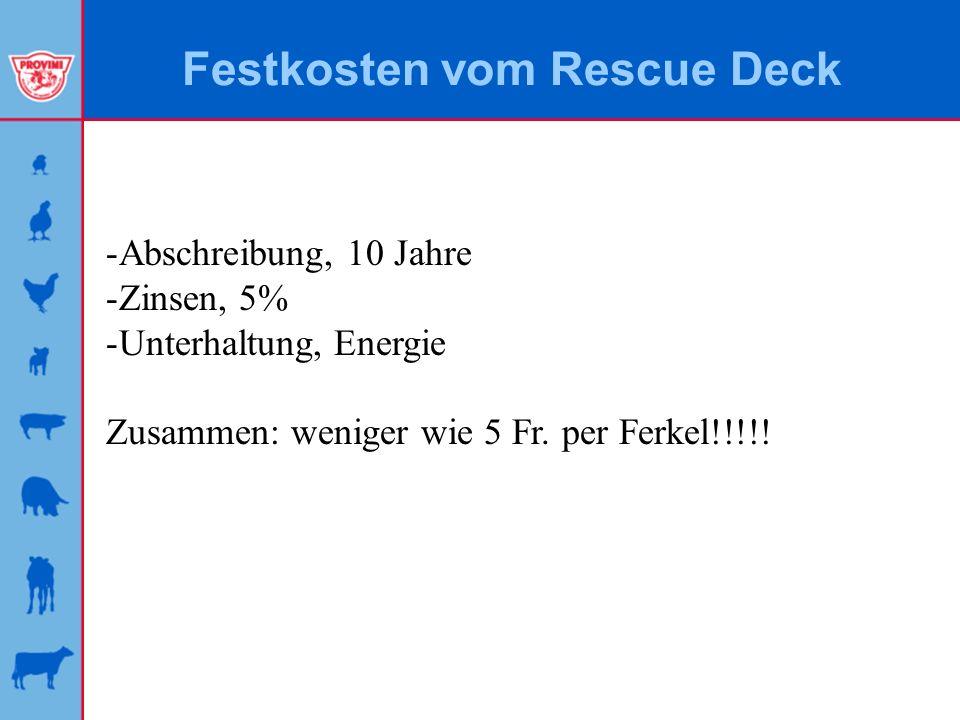 Festkosten vom Rescue Deck -Abschreibung, 10 Jahre -Zinsen, 5% -Unterhaltung, Energie Zusammen: weniger wie 5 Fr. per Ferkel!!!!!