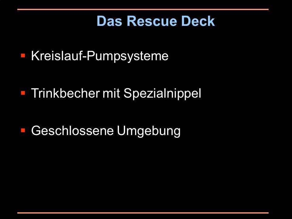 Kreislauf-Pumpsysteme Trinkbecher mit Spezialnippel Geschlossene Umgebung Das Rescue Deck