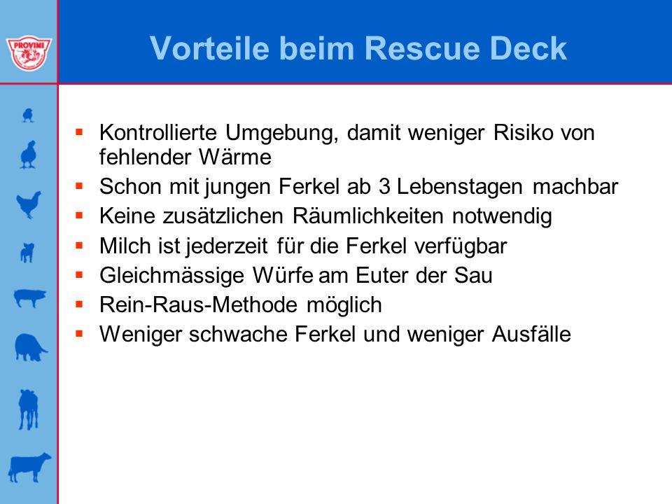 Rescue Deck Entwickelt für 12 Ferkel bis zum Absetzen Ein Deck reicht für 10 bis 20 Abferlkelbuchten 5 bis 10% der Ferkel werden im Rescue Deck aufgezogen