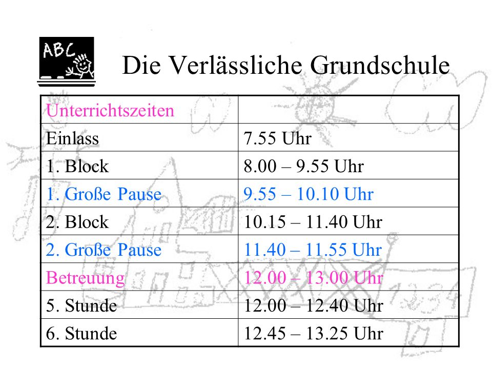 Die Verlässliche Grundschule Unterrichtszeiten Einlass7.55 Uhr 1. Block8.00 – 9.55 Uhr 1. Große Pause9.55 – 10.10 Uhr 2. Block10.15 – 11.40 Uhr 2. Gro