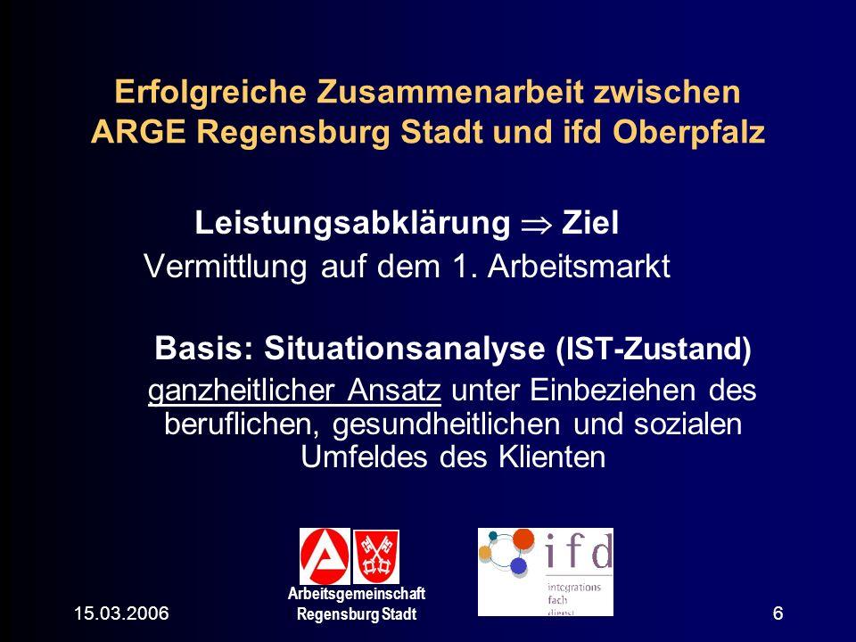 15.03.2006 Arbeitsgemeinschaft Regensburg Stadt 6 Erfolgreiche Zusammenarbeit zwischen ARGE Regensburg Stadt und ifd Oberpfalz Leistungsabklärung Ziel