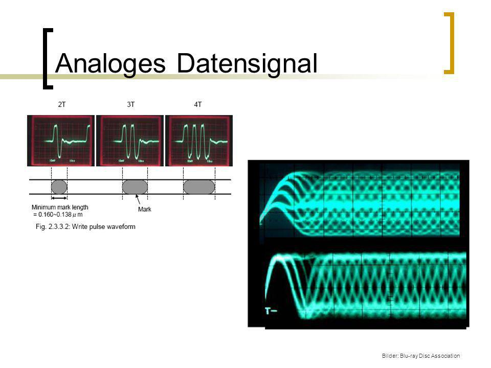 Analoges Datensignal Bilder: Blu-ray Disc Association