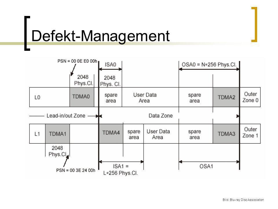 Defekt-Management Bild: Blu-ray Disc Association