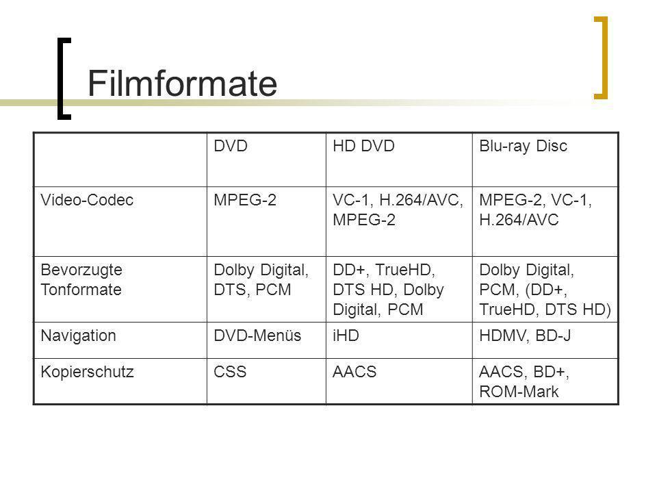 Filmformate DVDHD DVDBlu-ray Disc Video-CodecMPEG-2VC-1, H.264/AVC, MPEG-2 MPEG-2, VC-1, H.264/AVC Bevorzugte Tonformate Dolby Digital, DTS, PCM DD+,