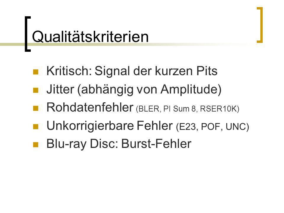 Qualitätskriterien Kritisch: Signal der kurzen Pits Jitter (abhängig von Amplitude) Rohdatenfehler (BLER, PI Sum 8, RSER10K) Unkorrigierbare Fehler (E
