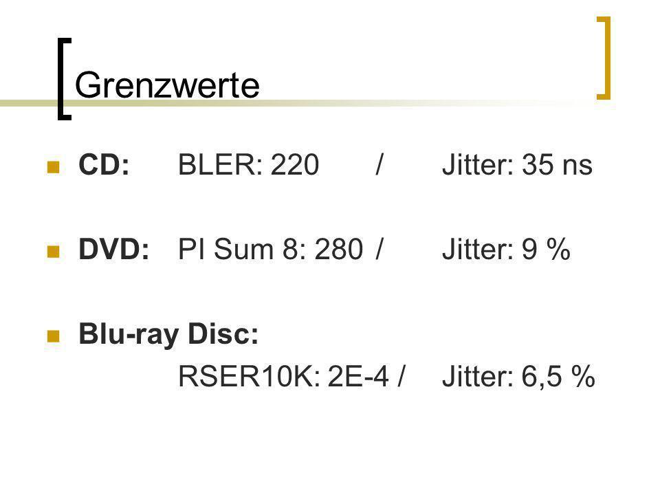 Grenzwerte CD:BLER: 220/Jitter: 35 ns DVD:PI Sum 8: 280/Jitter: 9 % Blu-ray Disc: RSER10K: 2E-4 /Jitter: 6,5 %