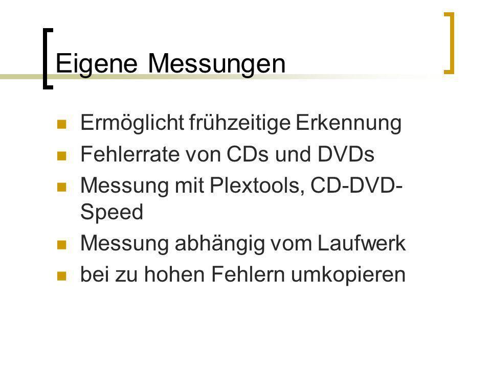 Eigene Messungen Ermöglicht frühzeitige Erkennung Fehlerrate von CDs und DVDs Messung mit Plextools, CD-DVD- Speed Messung abhängig vom Laufwerk bei z